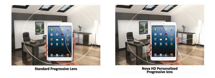 3323cdbba5 ... HD lens will offer special focus between 40 cm – 70 cm range